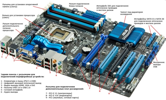 motherboard-review